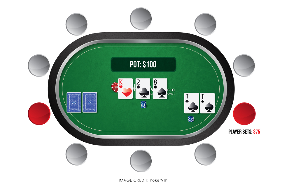 What Is A Float Play Or Floating In Poker Enhance Your Edge